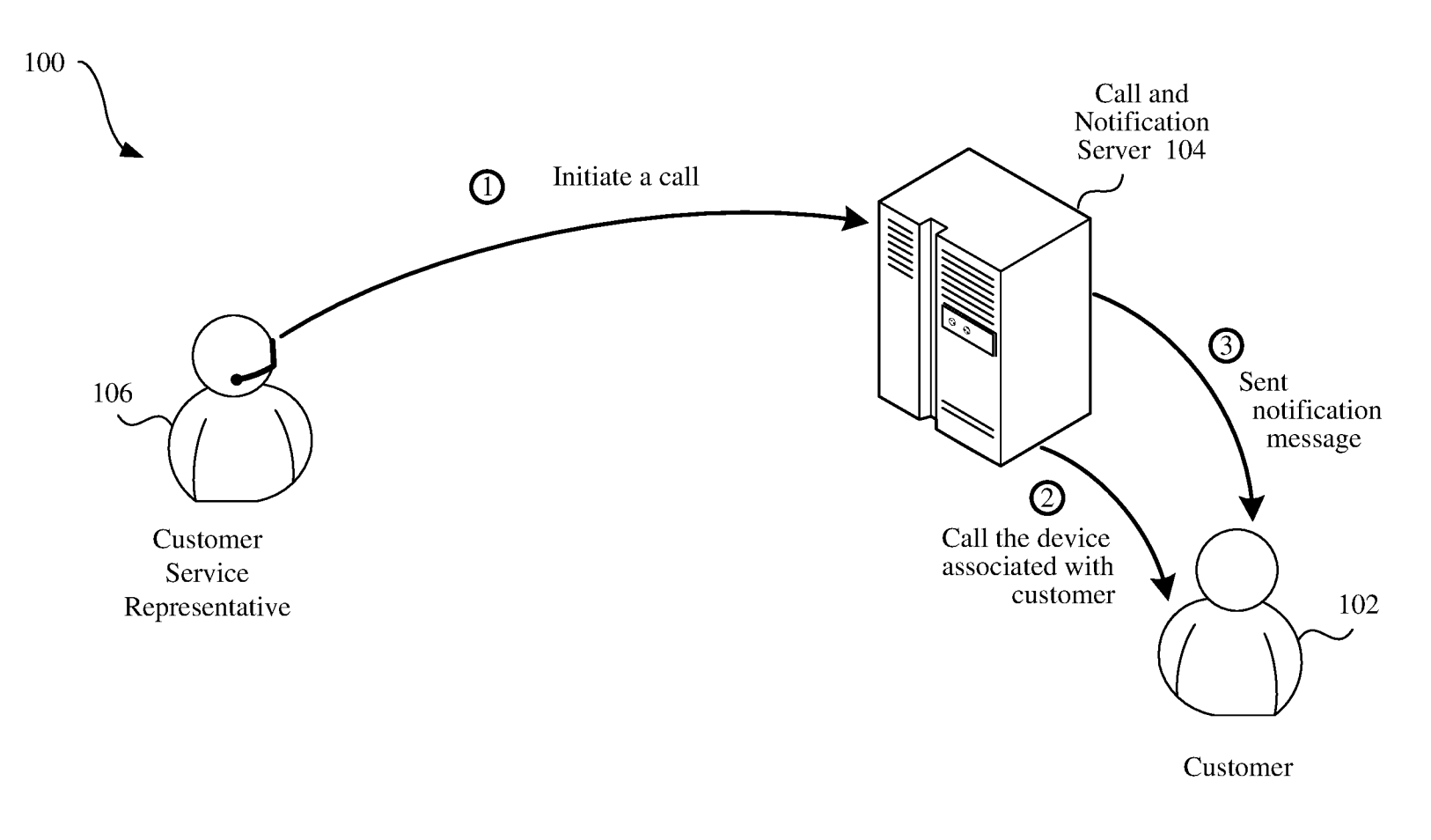 Independent Notification System for Authentication
